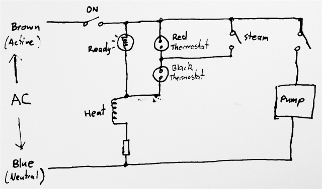 Original wiring