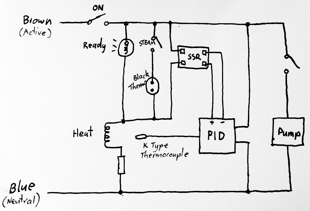 basic coffee machine wiring diagram